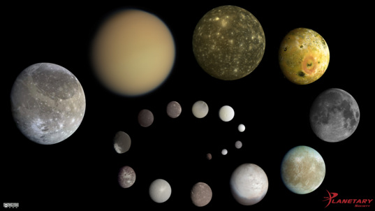 The Solar System's Major Moons (ordered by size)