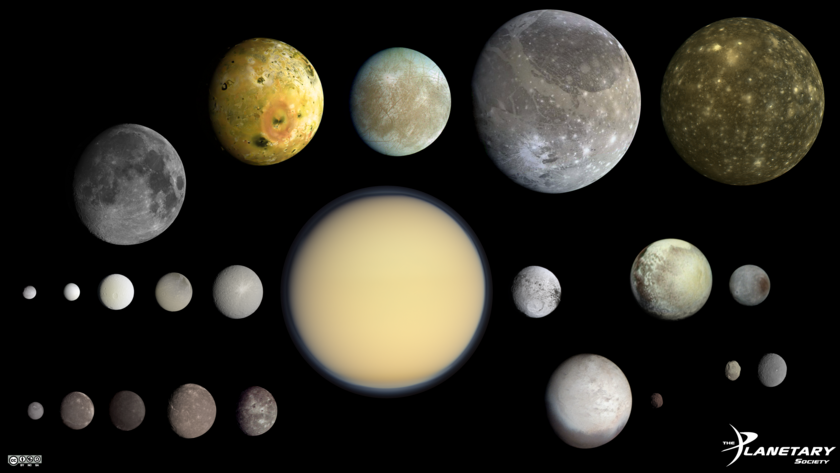 The not-planets (without text)