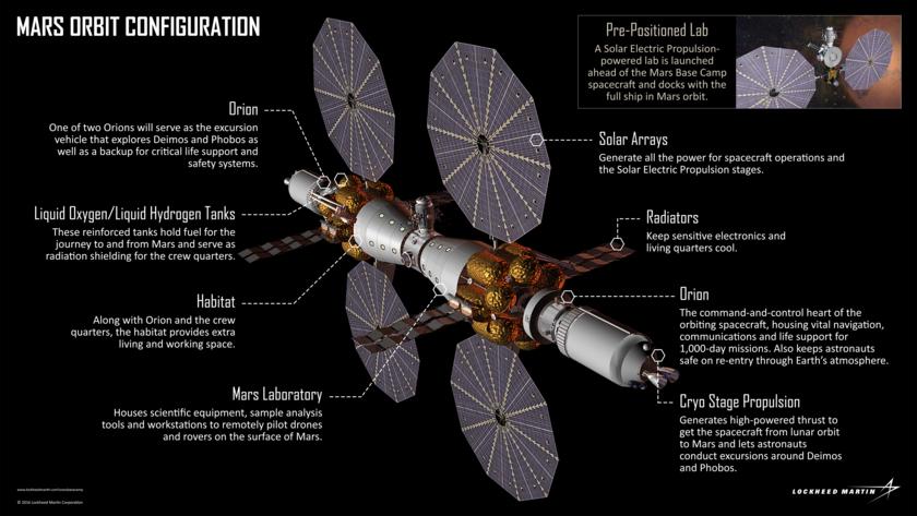 Mars Base Camp slide 1