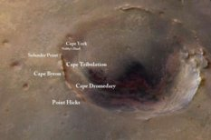 Overview of Opportunity's trekking grounds