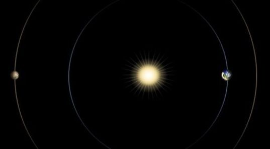Earth-Mars solar conjunction