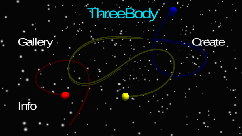 Fascinating orbits of three bodies