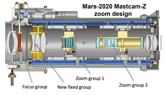 Mars 2020 Mastcam-Z zoom design