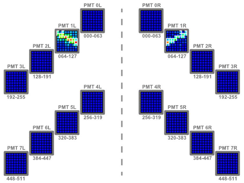 Cherenkov Radiation on OSETI Telescope's AdvCam System