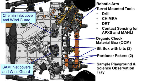Curiosity's sampling system from above