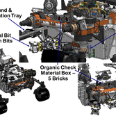 Curiosity's complex sampling system