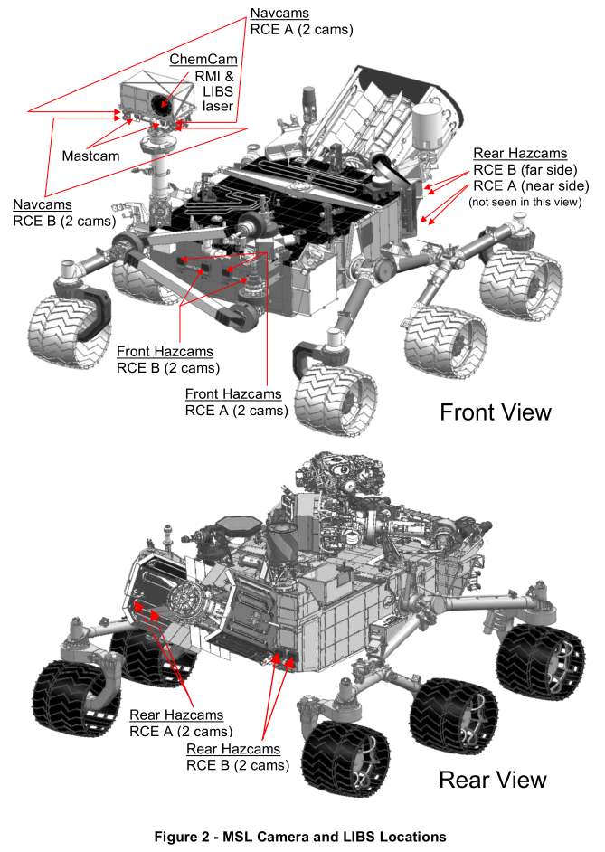 Locations of Curiosity's cameras