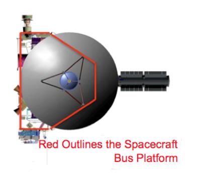 New Horizons High-Gain Antenna