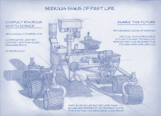 Artist's Concept of Mars 2020 Rover, Annotated