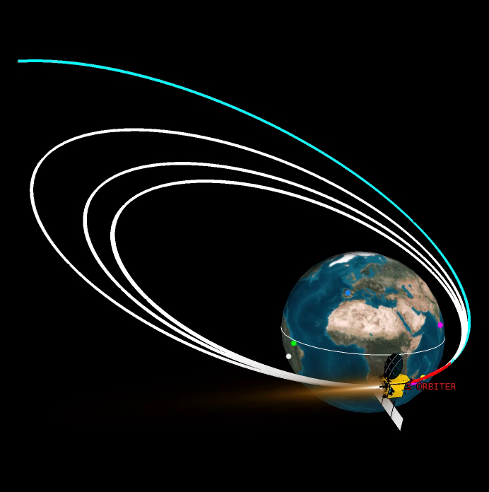 Mars Orbiter Mission's troubled fourth rocket burn