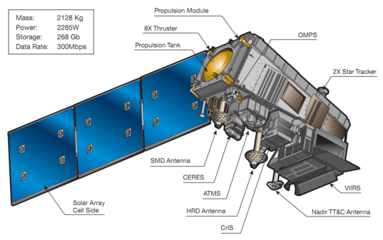 The NPP spacecraft