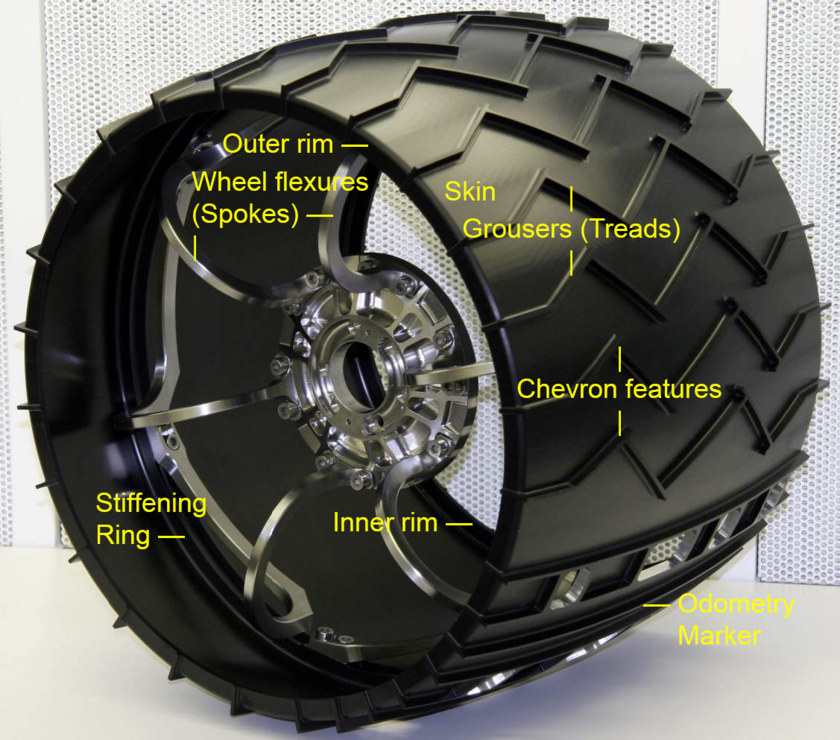 Diagram of a Curiosity wheel