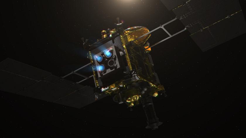 Hayabusa2's ion power