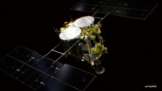 Hayabusa2 in flight
