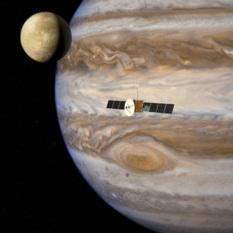 JUICE at Jupiter