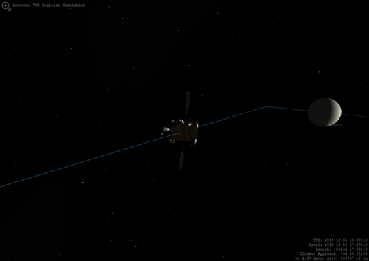 Akatsuki 8 hours before its second orbit insertion attempt