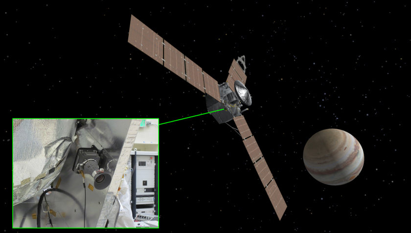 Location of JunoCam on Juno