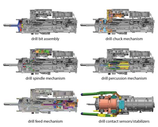 Mechanisms of Curiosity's drill