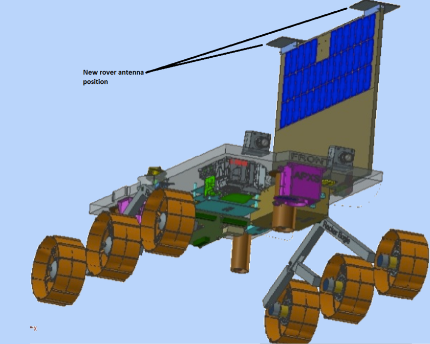CAD model of Chandrayaan-2 rover from below