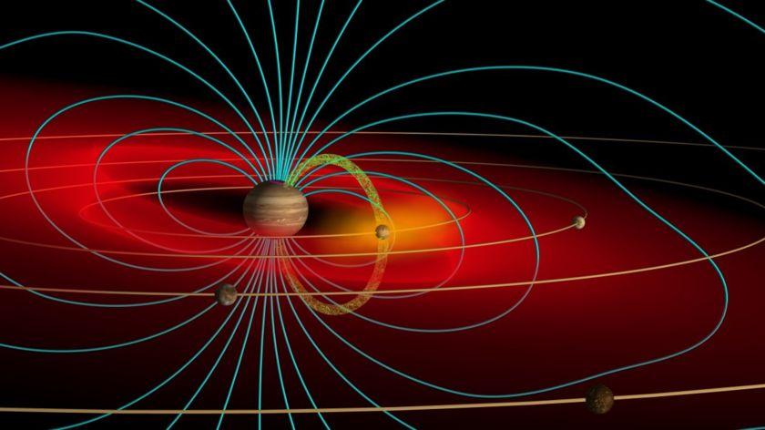 Jovian magnetosphere
