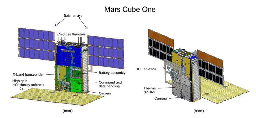 MarCO design