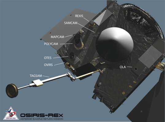 Diagram of the OSIRIS-REx spacecraft instrument deck