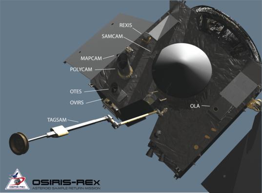 Diagram of the OSIRIS-REx spacecraft instrument deck