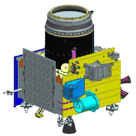 CAD Model of Chandrayaan-2 Orbiter