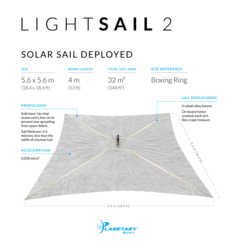 LightSail 2 with solar sail deployed