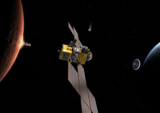 Mars Sample Return components (ESA concept)