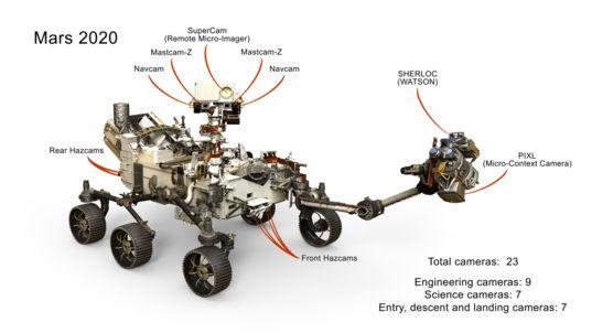 Mars 2020 Rover Cameras