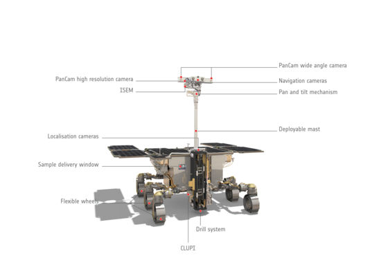ExoMars Rover Front View (Annotated)