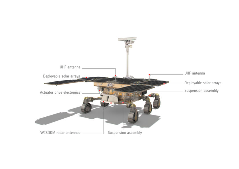 ExoMars Rover Rear View (Annotated)