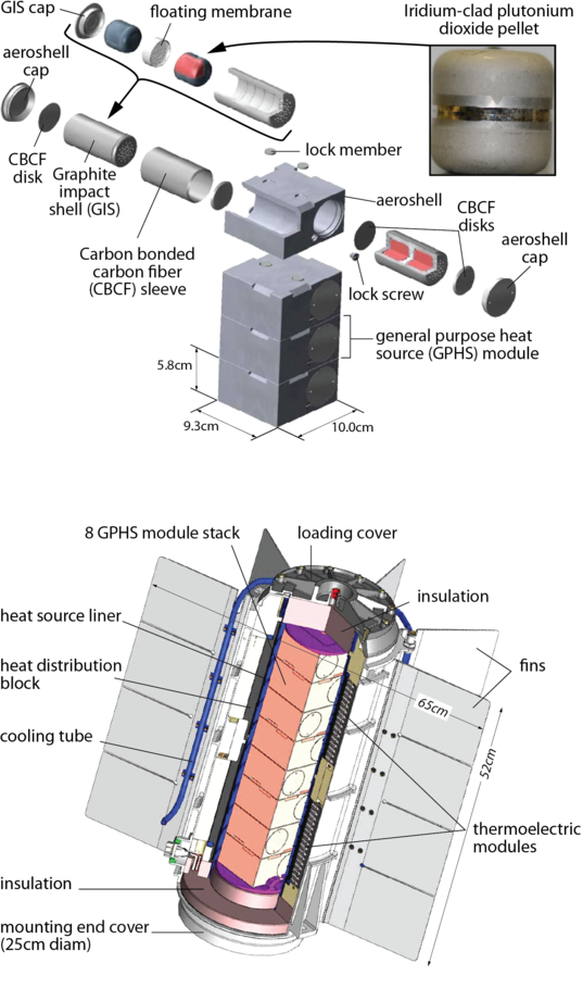 Parts of a Multi-Mission Radioisotope Thermoelectric Generator (MMRTG)
