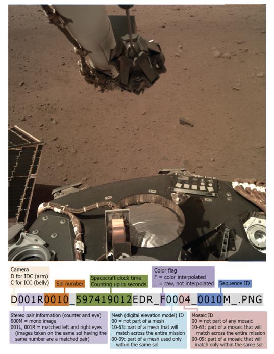 Decoding InSight image filenames