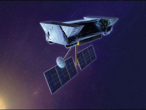 SIM PlanetQuest