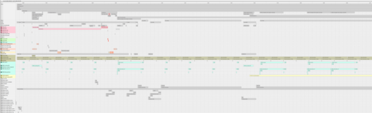 Analyst's Notebook screen cap: sol 52 timeline (huge)