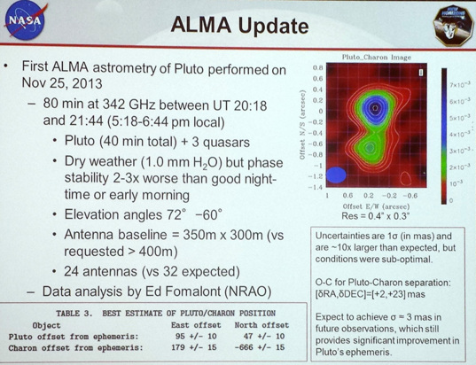 Using the ALMA submillimeter telescope to refine Pluto's position
