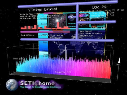 SETI@Home screenshot