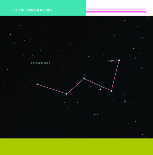 Astronomy for Kids: Cassiopeia diagram