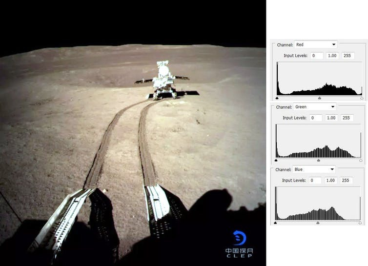 Edited Chang'e-4 image, with histograms