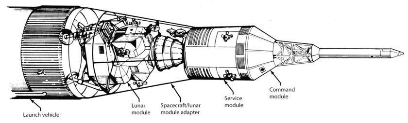 Saturn V Apollo launch configuration