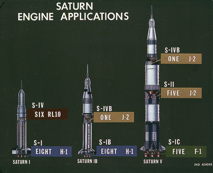 Saturn vehicle evolution
