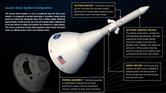 Orion launch abort system configuration