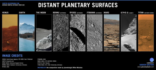 Distant Planetary Surfaces
