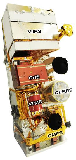 The NPP satellite instrument package