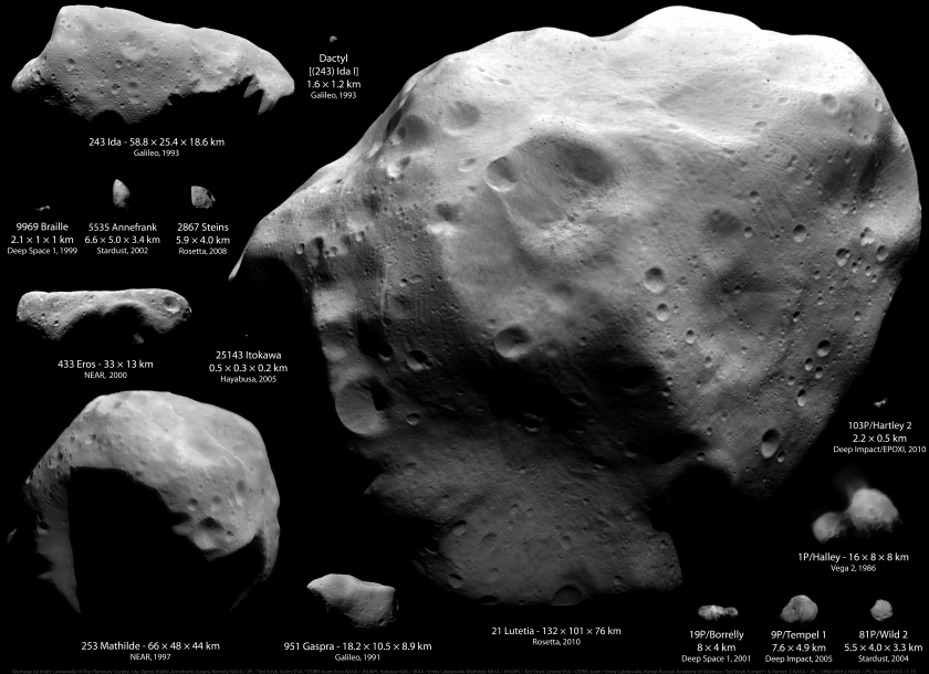 All asteroids and comets visited by spacecraft as of November 2010 | The Planetary Society