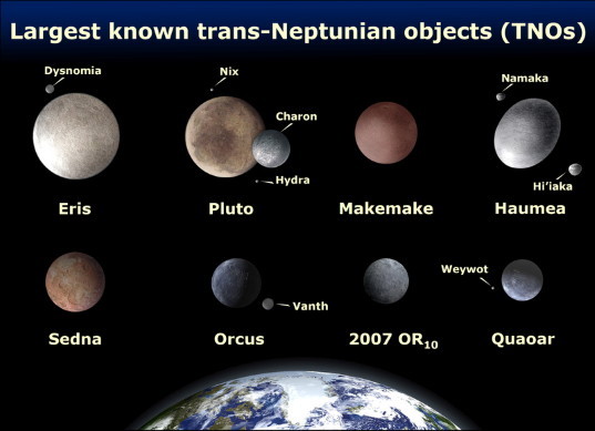 Eight trans-Neptunian objects