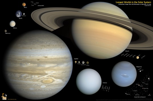Every round object in the solar system, to scale (poster for sale)