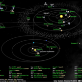 What's up in the solar system in May 2012